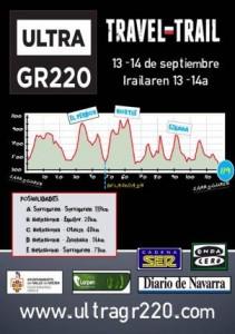 Ultra gr220